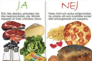 Ny forskning: Kolhydrater farligt, fett nyttigt! BEVISAT!