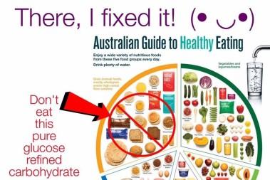 Guide till hälsosam kost