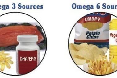 Omega-6 & tarmsjukdom – kopplade!