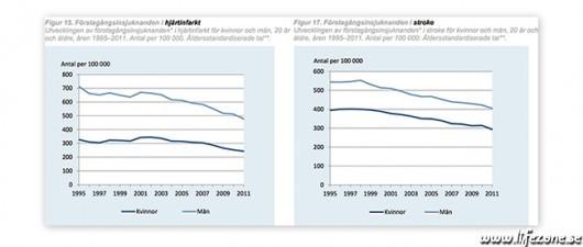 Bild: kostdoktorn.se